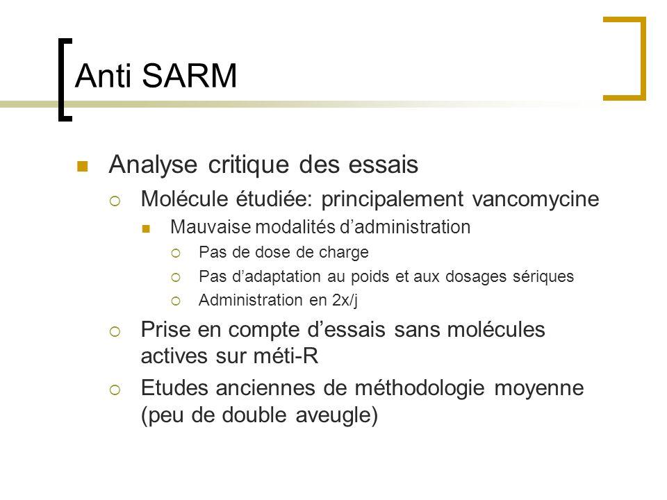 Anti SARM Analyse critique des essais