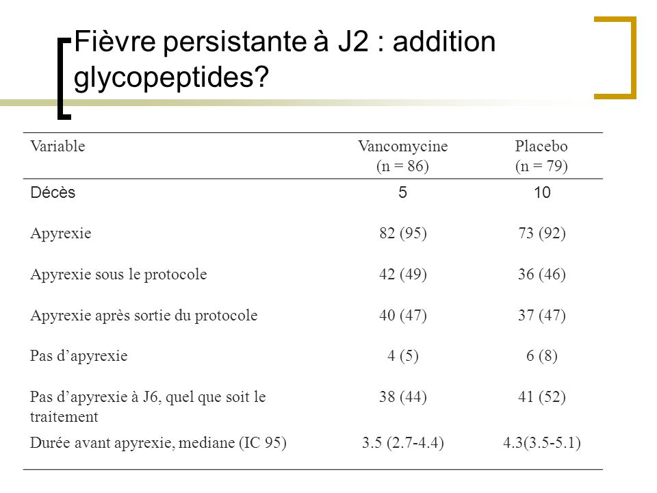 Fièvre persistante à J2 : addition glycopeptides