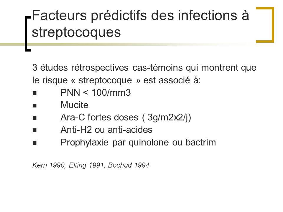 Facteurs prédictifs des infections à streptocoques