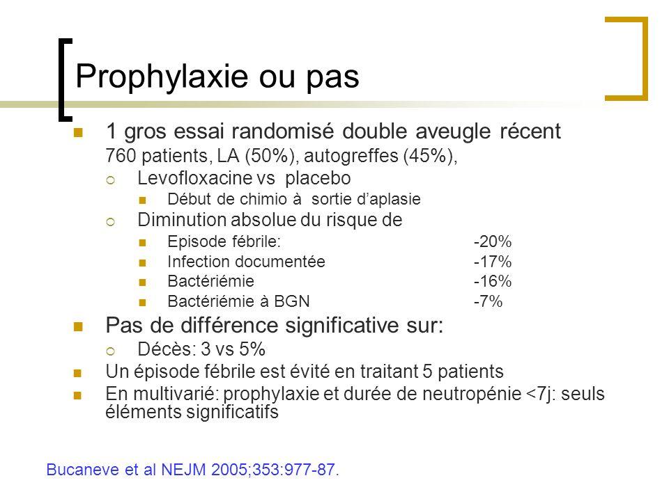 Prophylaxie ou pas 1 gros essai randomisé double aveugle récent