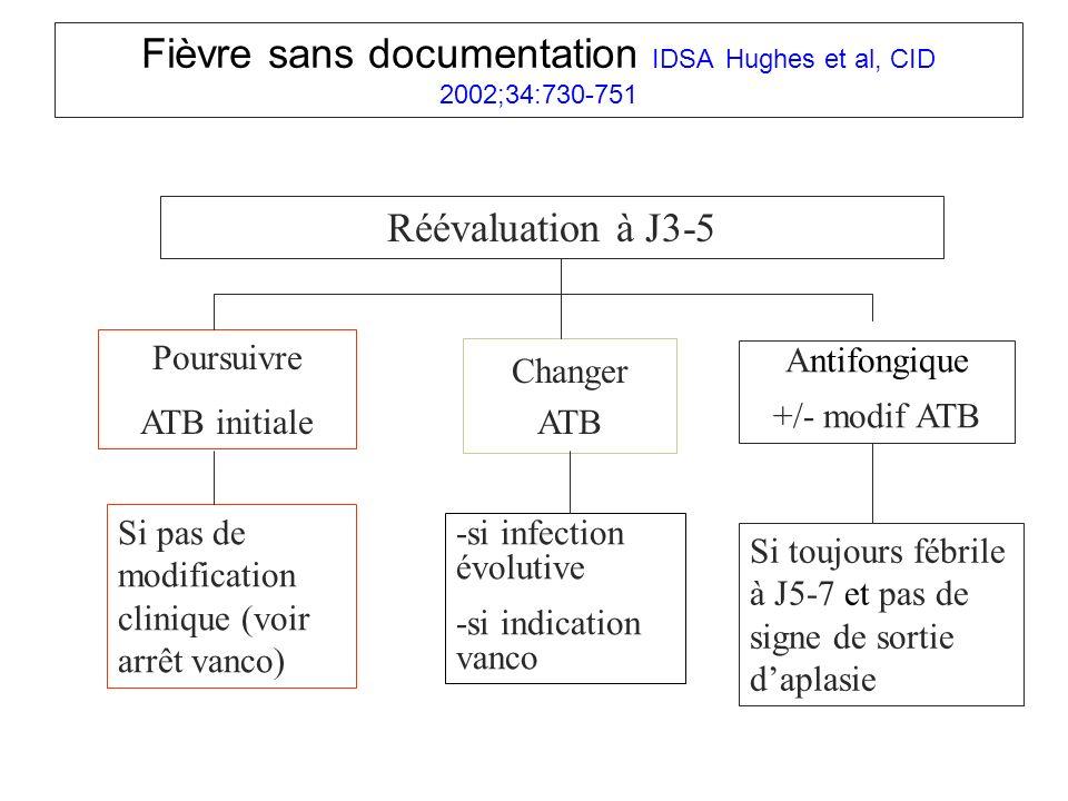 Fièvre sans documentation IDSA Hughes et al, CID 2002;34:730-751