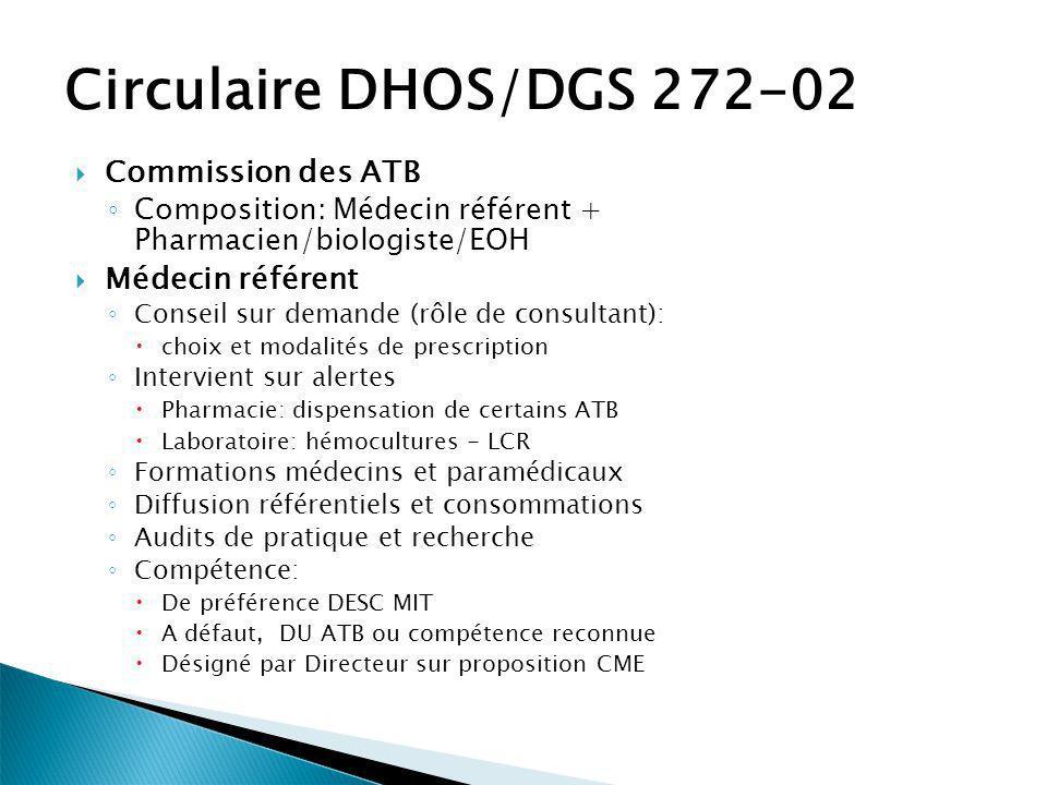 Circulaire DHOS/DGS 272-02 Commission des ATB Médecin référent