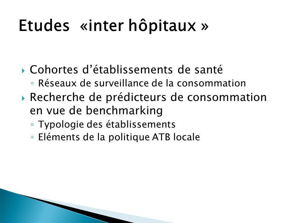Etudes «inter hôpitaux »