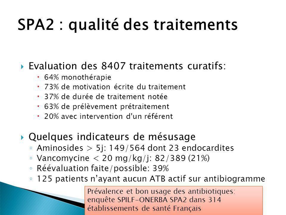 SPA2 : qualité des traitements