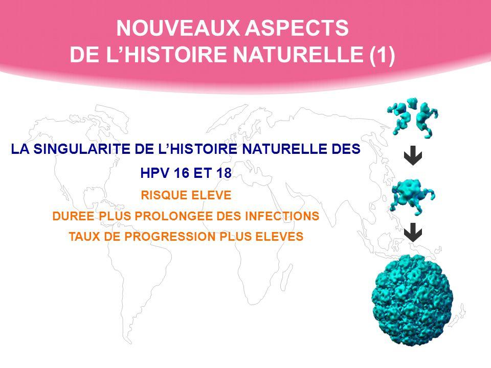 NOUVEAUX ASPECTS DE L'HISTOIRE NATURELLE (1)