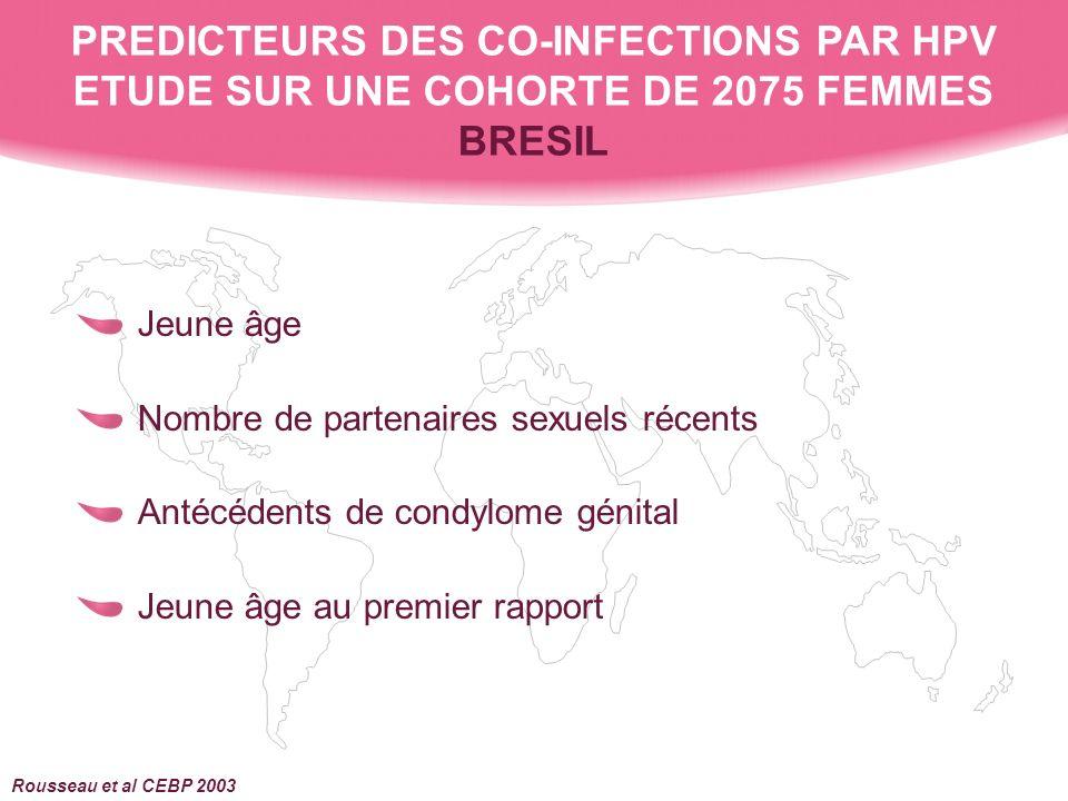 PREDICTEURS DES CO-INFECTIONS PAR HPV ETUDE SUR UNE COHORTE DE 2075 FEMMES BRESIL
