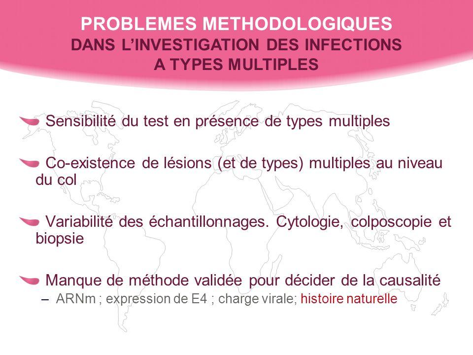 PROBLEMES METHODOLOGIQUES DANS L'INVESTIGATION DES INFECTIONS A TYPES MULTIPLES