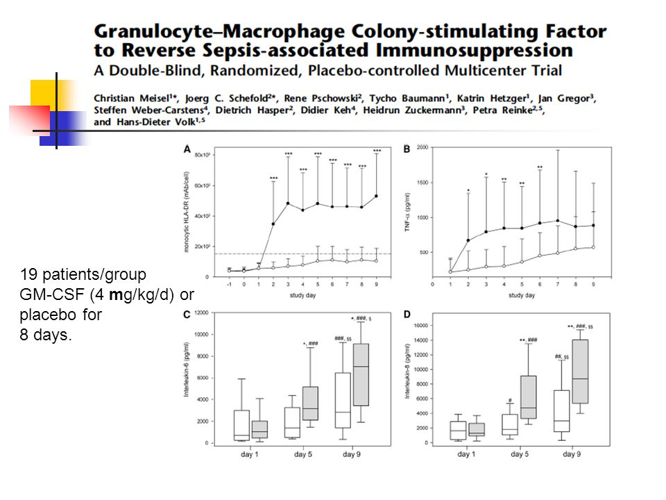 19 patients/group GM-CSF (4 mg/kg/d) or placebo for 8 days.
