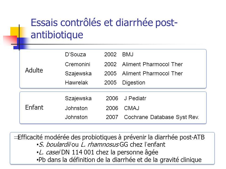 Essais contrôlés et diarrhée post-antibiotique