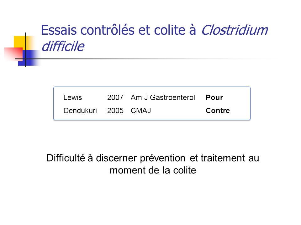 Essais contrôlés et colite à Clostridium difficile