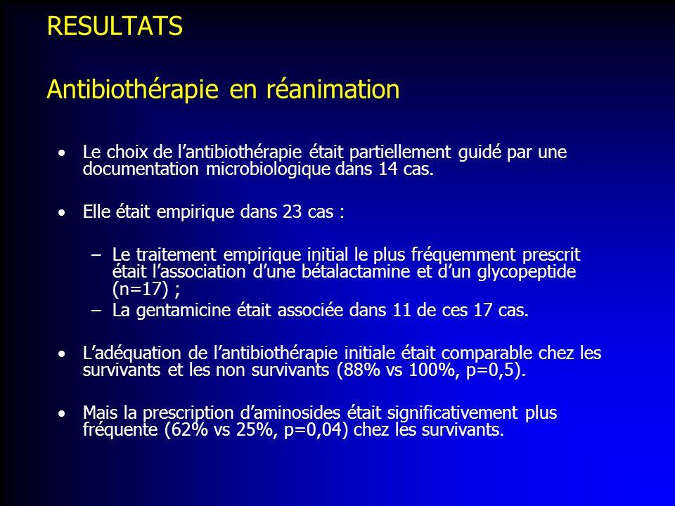 RESULTATS Antibiothérapie en réanimation