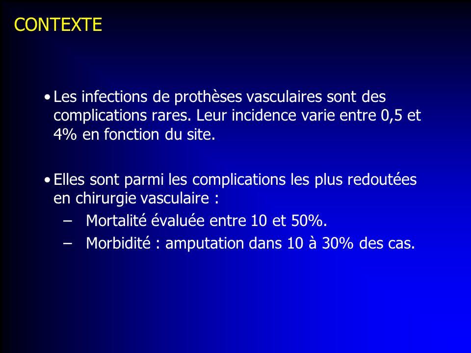 CONTEXTE Les infections de prothèses vasculaires sont des complications rares. Leur incidence varie entre 0,5 et 4% en fonction du site.