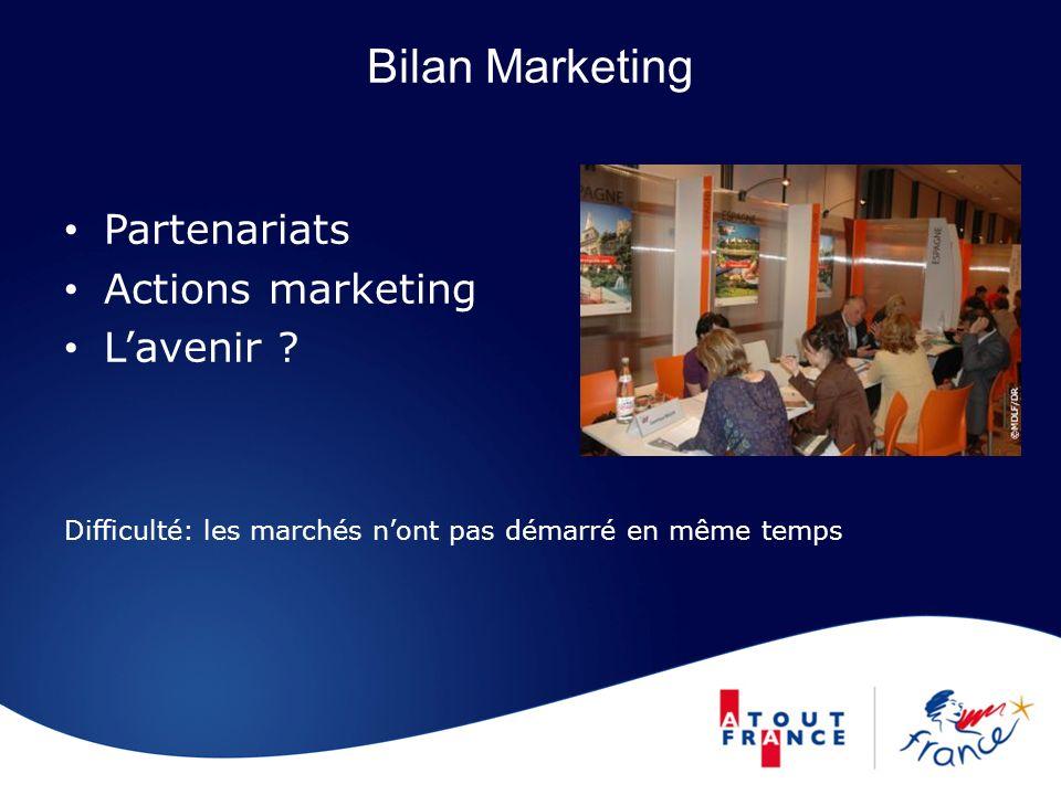 Bilan Marketing Partenariats Actions marketing L'avenir