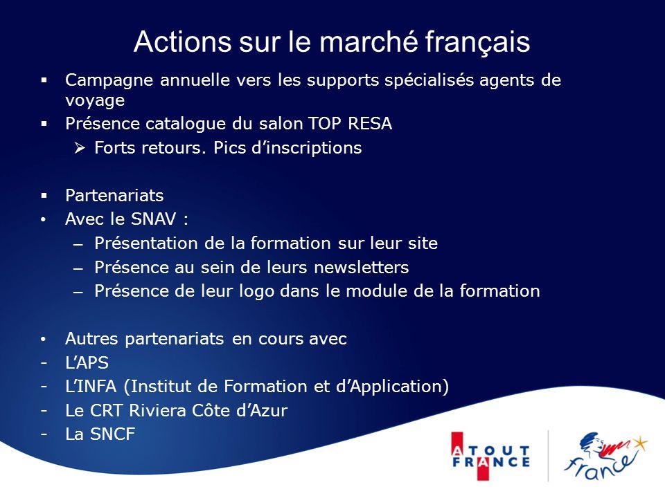 Actions sur le marché français