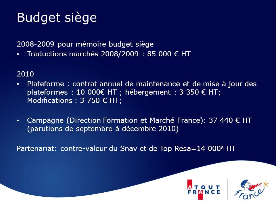 Budget siège 2008-2009 pour mémoire budget siège