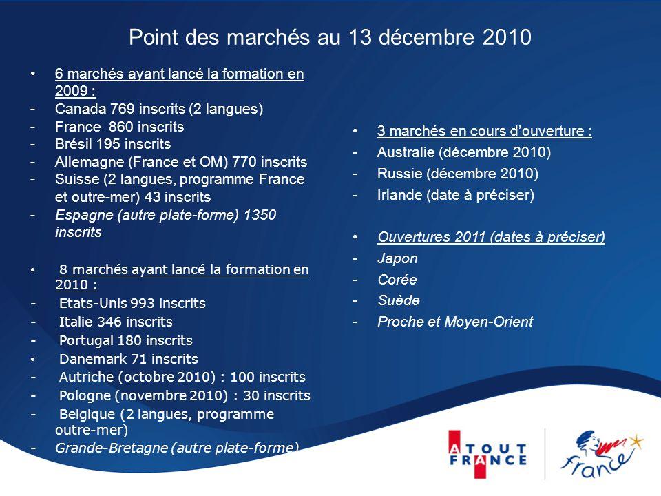 Point des marchés au 13 décembre 2010