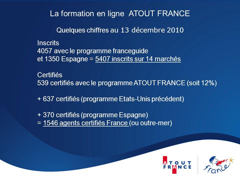 La formation en ligne ATOUT France Quelques chiffres au 13 décembre 2010