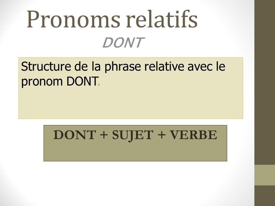 Pronoms relatifs DONT DONT + SUJET + VERBE