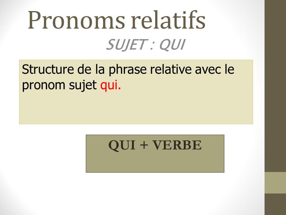 Pronoms relatifs SUJET : QUI QUI + VERBE