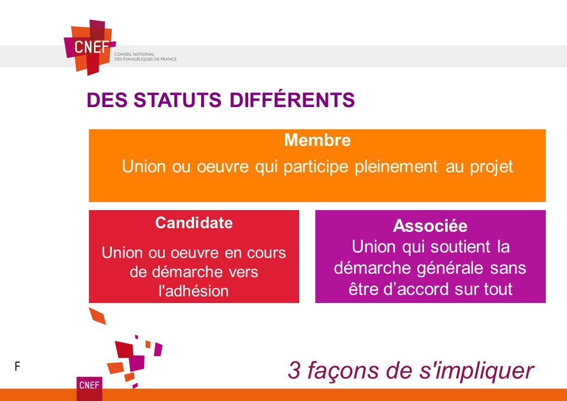 3 façons de s impliquer DES STATUTS DIFFÉRENTS Membre