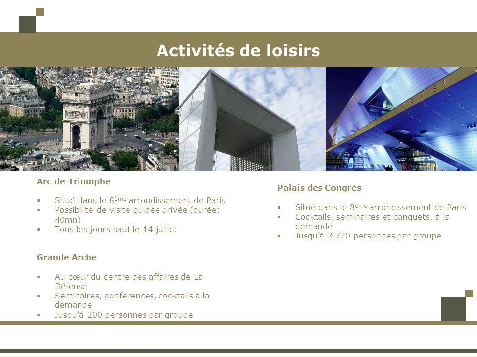 Activités de loisirs Palais des Congrès Arc de Triomphe
