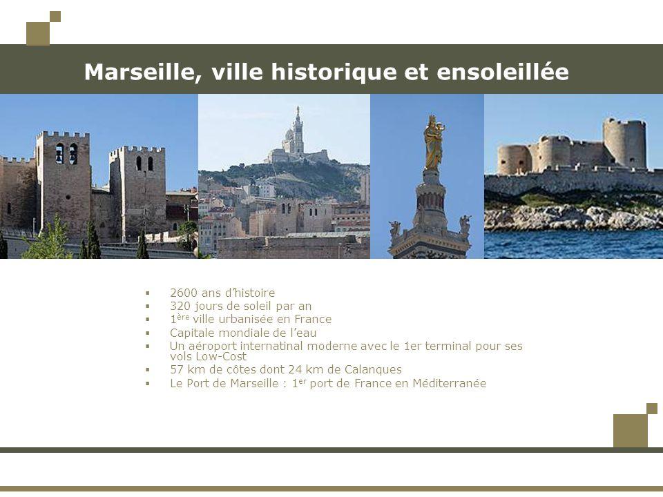 Marseille, ville historique et ensoleillée