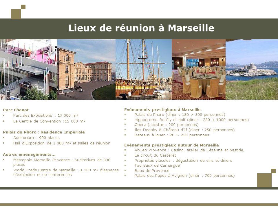 Lieux de réunion à Marseille