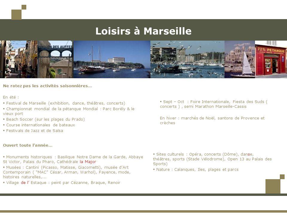 Loisirs à Marseille Ne ratez pas les activités saisonnières… En été :
