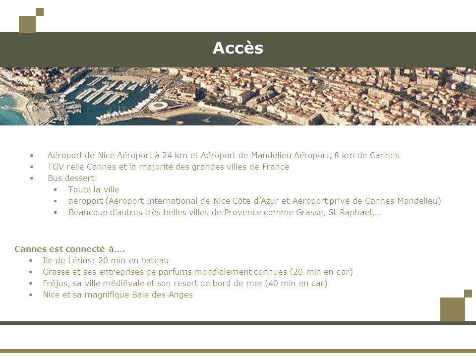 Accès Aéroport de Nice Aéroport à 24 km et Aéroport de Mandelieu Aéroport, 8 km de Cannes.