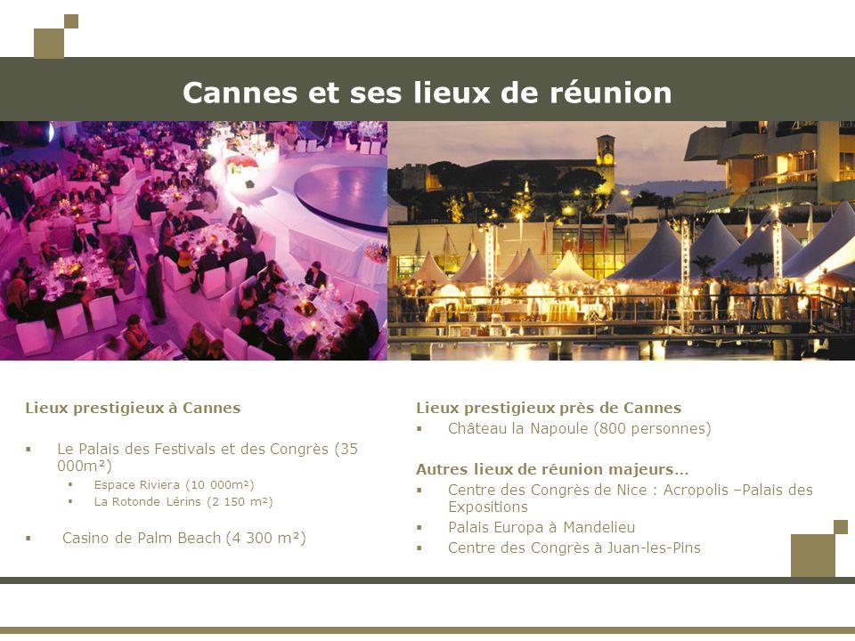 Cannes et ses lieux de réunion
