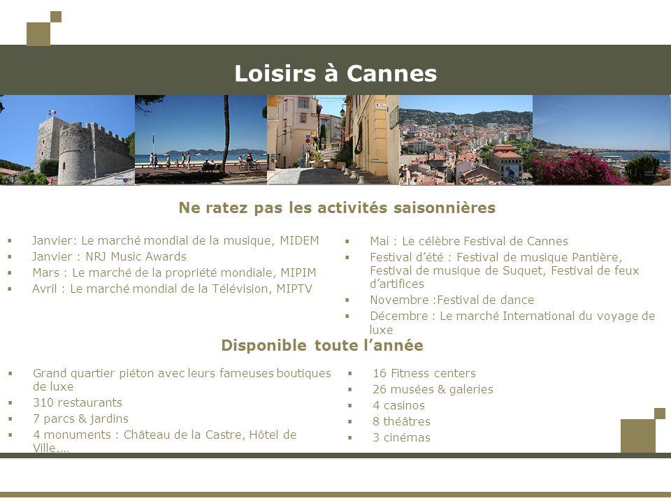 Loisirs à Cannes Ne ratez pas les activités saisonnières