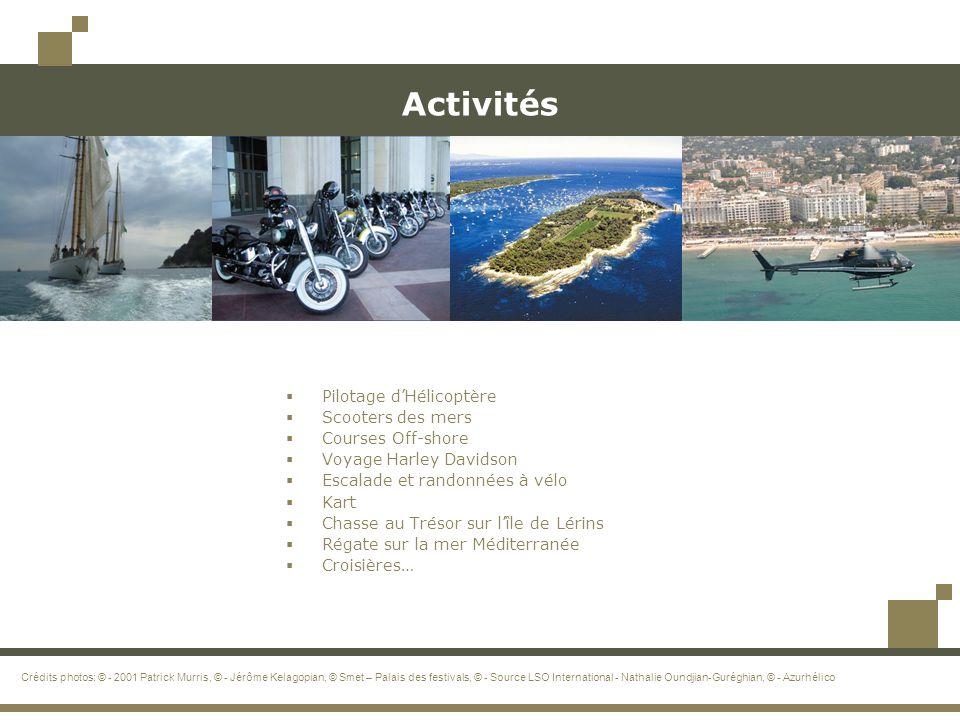 Activités Pilotage d'Hélicoptère Scooters des mers Courses Off-shore