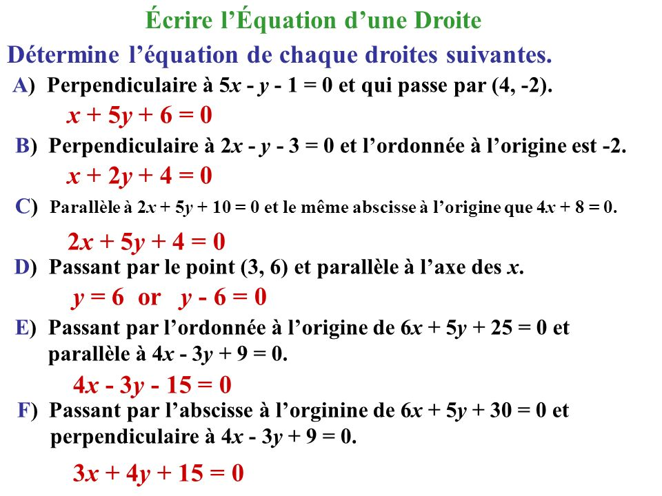 Écrire l'Équation d'une Droite