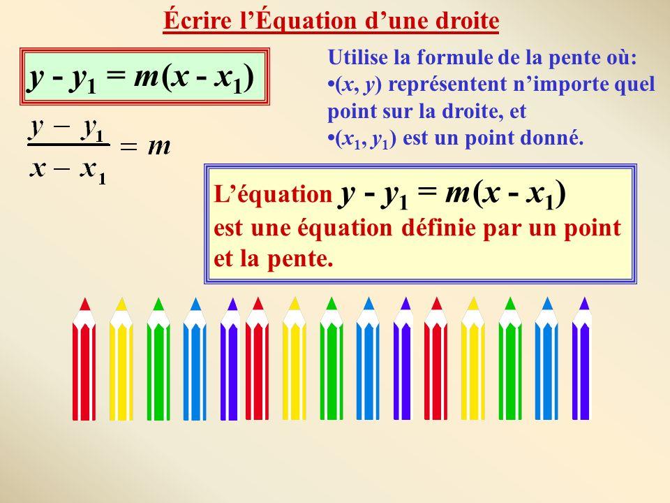 y - y1 = m(x - x1) Écrire l'Équation d'une droite