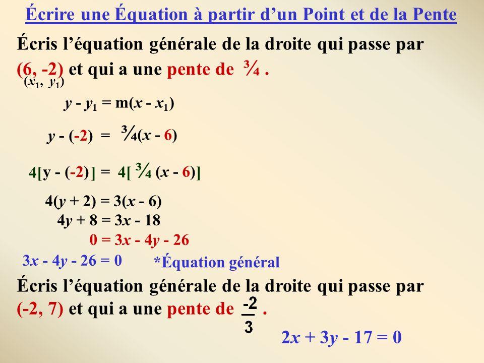 ¾(x - 6) Écrire une Équation à partir d'un Point et de la Pente