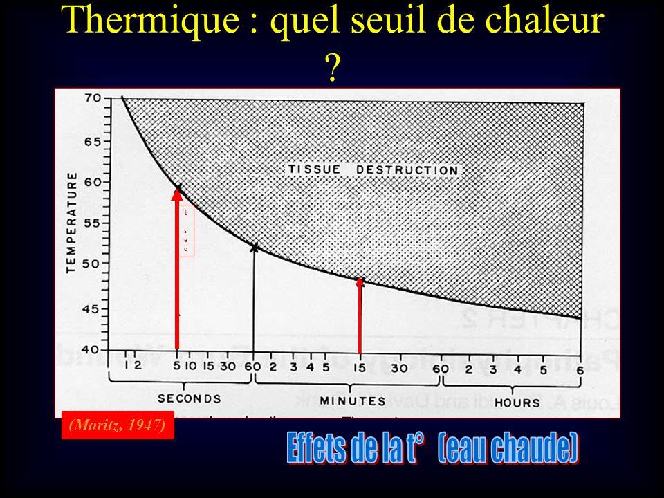 Thermique : quel seuil de chaleur