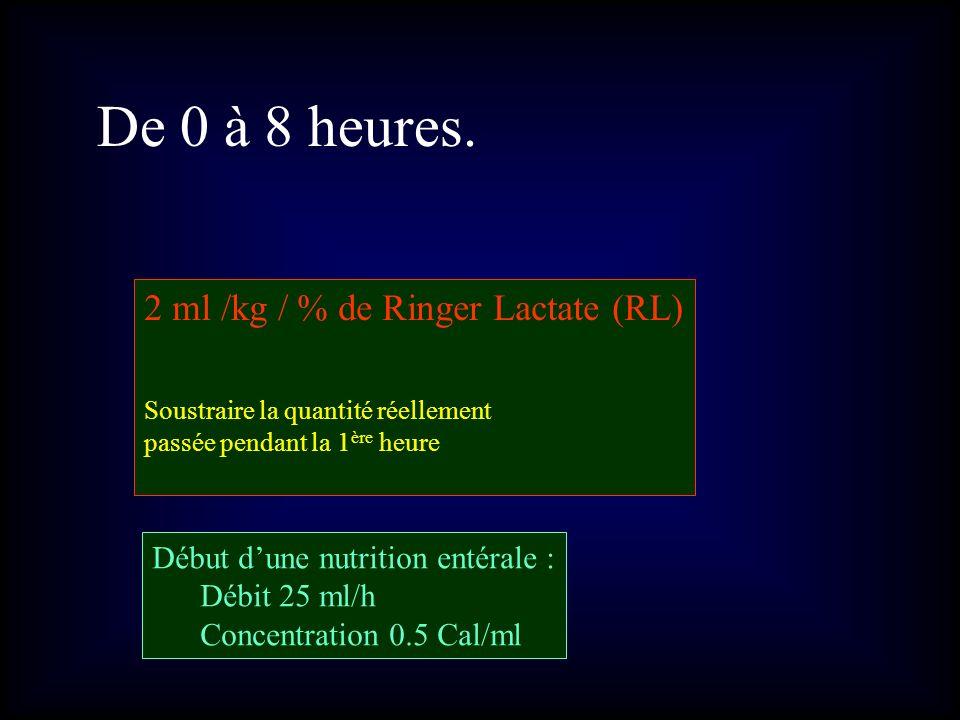 De 0 à 8 heures. 2 ml /kg / % de Ringer Lactate (RL)