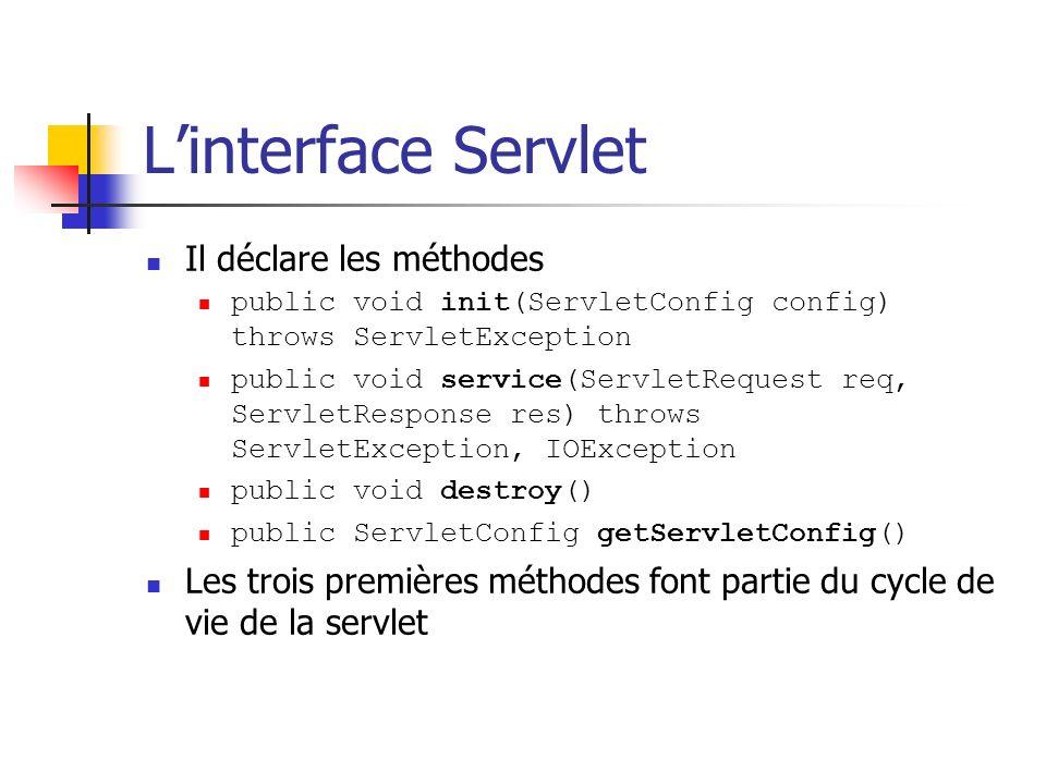 L'interface Servlet Il déclare les méthodes