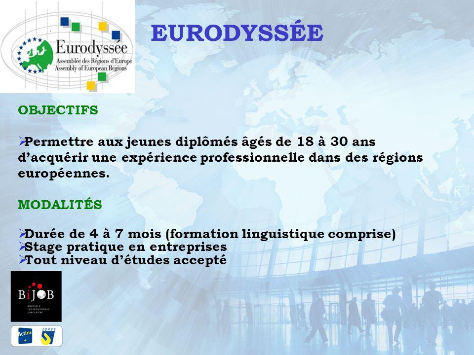EURODYSSÉE OBJECTIFS. Permettre aux jeunes diplômés âgés de 18 à 30 ans d'acquérir une expérience professionnelle dans des régions européennes.