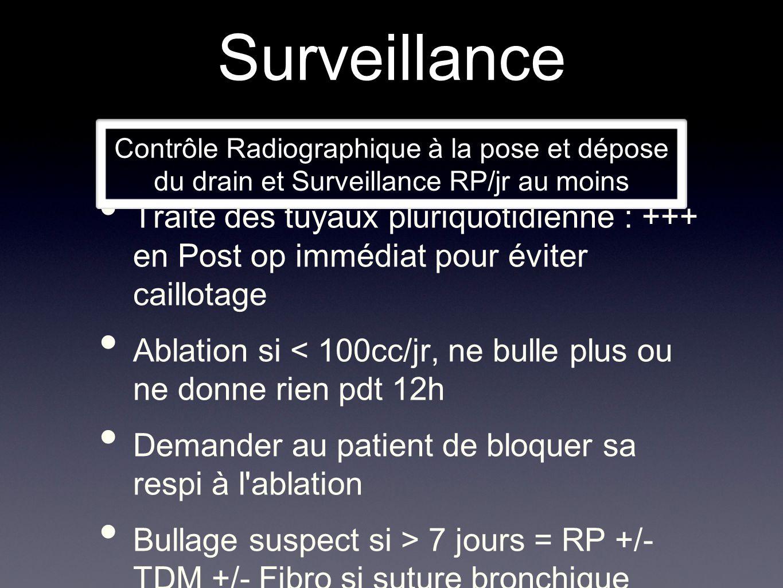 Surveillance Contrôle Radiographique à la pose et dépose du drain et Surveillance RP/jr au moins.