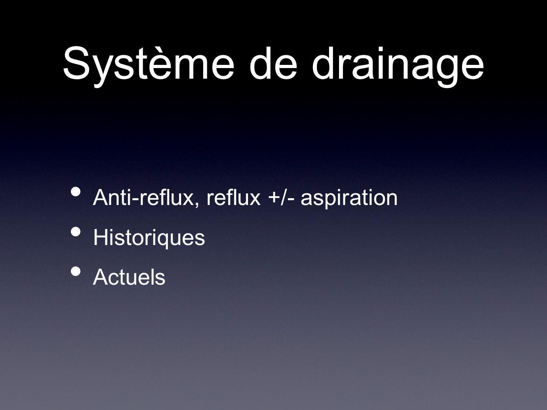 Système de drainage Anti-reflux, reflux +/- aspiration Historiques
