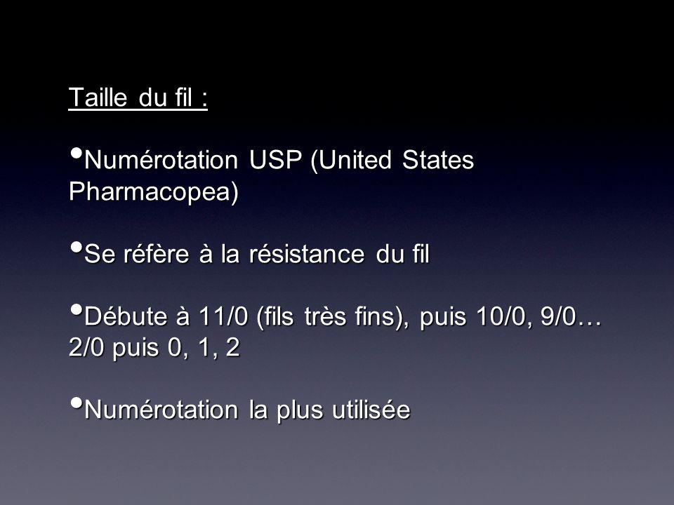 Taille du fil : Numérotation USP (United States Pharmacopea) Se réfère à la résistance du fil.