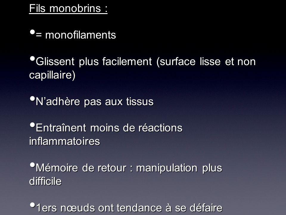 Fils monobrins : = monofilaments. Glissent plus facilement (surface lisse et non capillaire) N'adhère pas aux tissus.