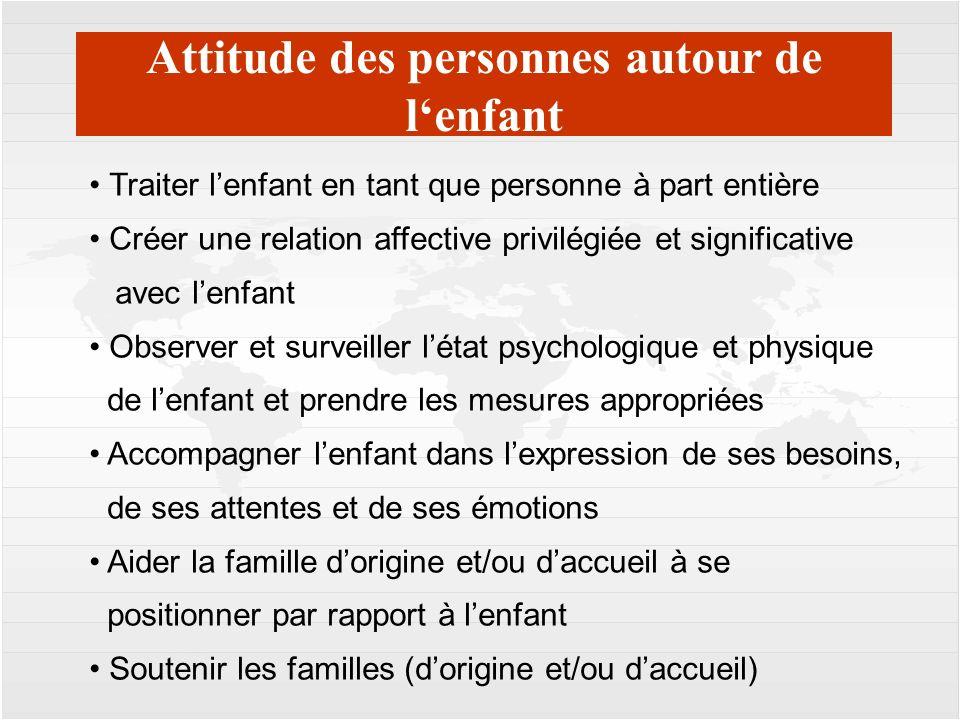 Attitude des personnes autour de l'enfant