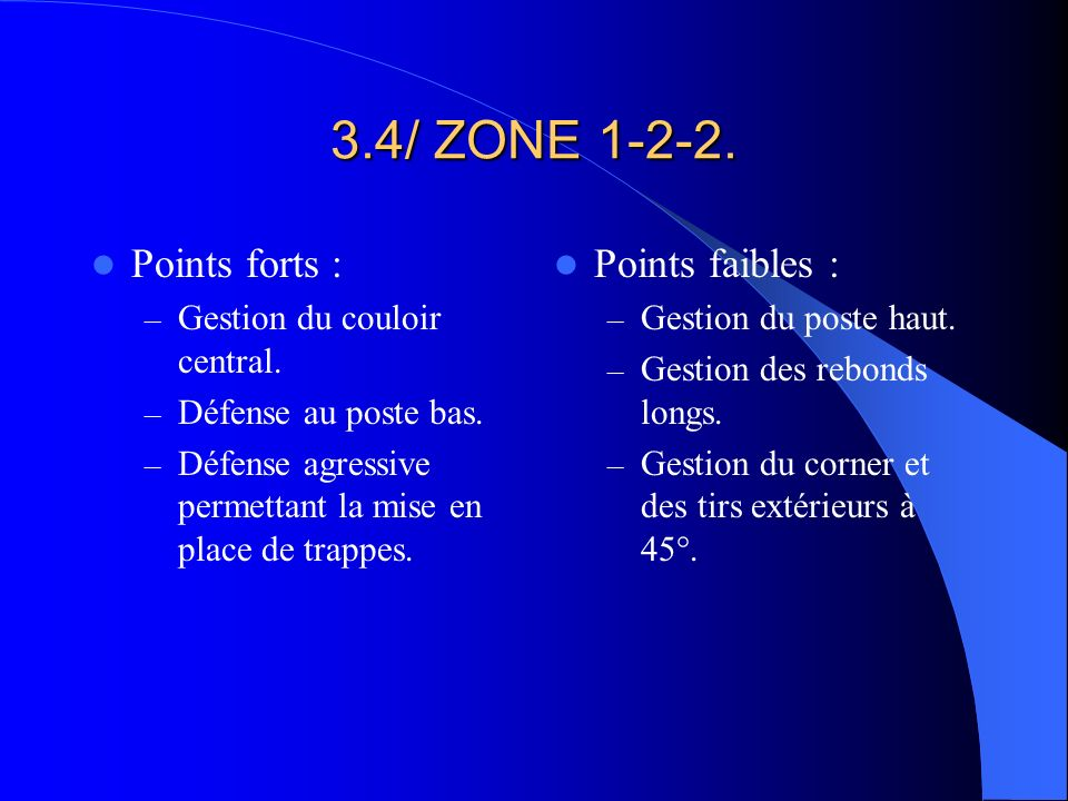 3.4/ ZONE 1-2-2. Points forts : Points faibles :