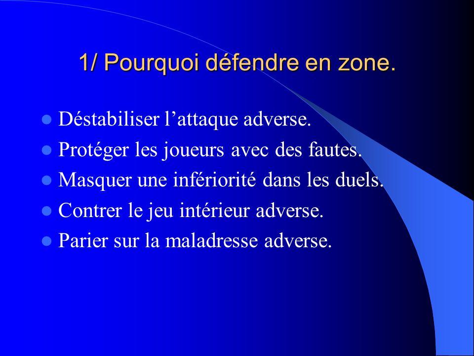1/ Pourquoi défendre en zone.