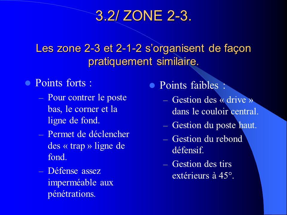 3.2/ ZONE 2-3. Les zone 2-3 et 2-1-2 s'organisent de façon pratiquement similaire.