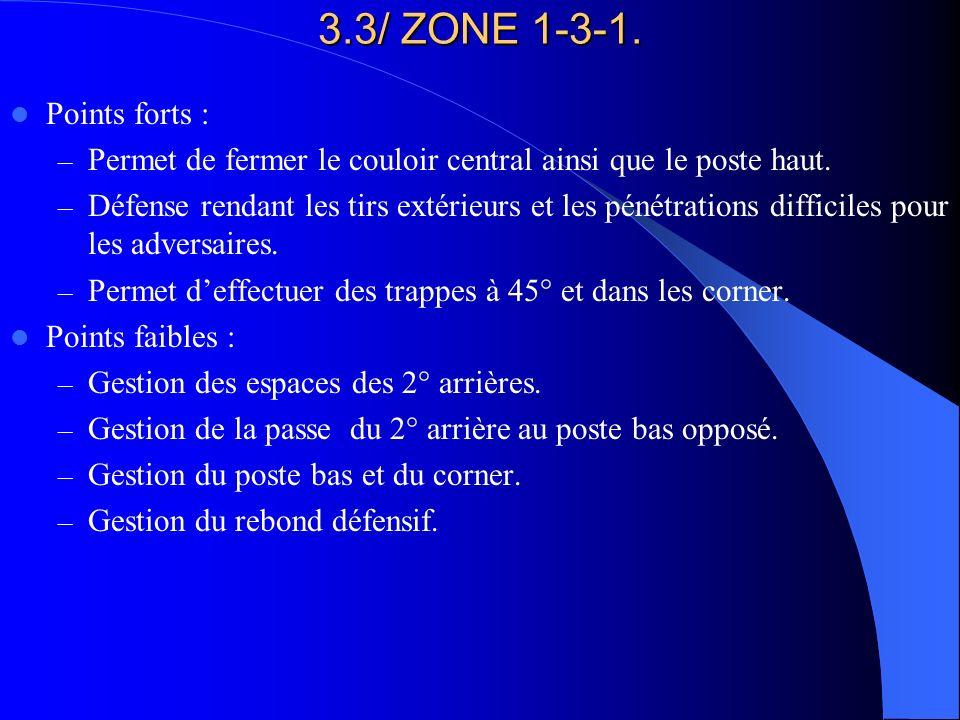 3.3/ ZONE 1-3-1. Points forts : Permet de fermer le couloir central ainsi que le poste haut.