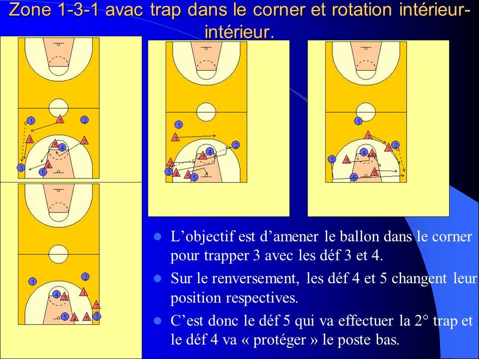 Zone 1-3-1 avac trap dans le corner et rotation intérieur-intérieur.