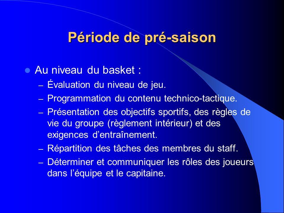 Période de pré-saison Au niveau du basket :